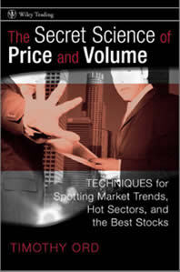 the-secret-science-of-price-and-volume