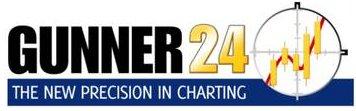 gunner24