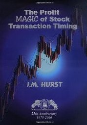 the-profit-magic-of-stock-transaction-timing