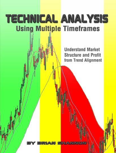 technical-analysis-using-multiple-timeframes