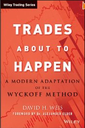 trades-about-to-happen-a-modern-adaptation-of-the-wyckoff-method